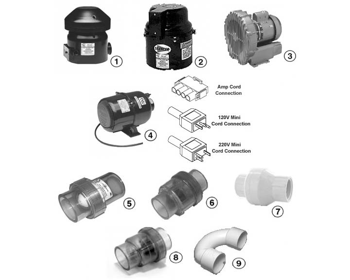 Spa Blowers, Swimming Pool Blowers, Air Blowers, Spa and ...