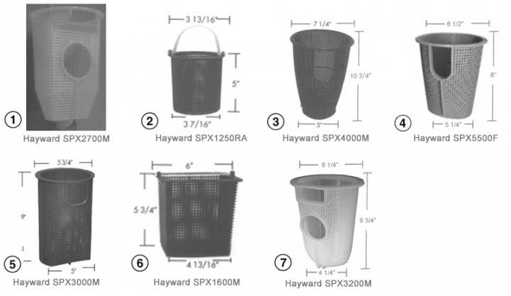 hayward pool pump baskets - Basket Strainer